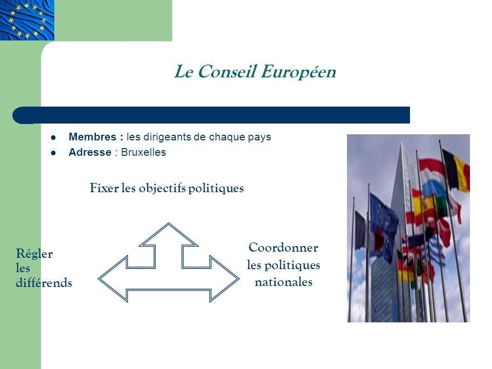 Le Conseil Européen Fixer les objectifs politiques Coordonner