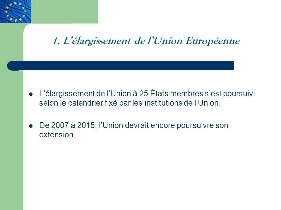 1. L'élargissement de l'Union Européenne