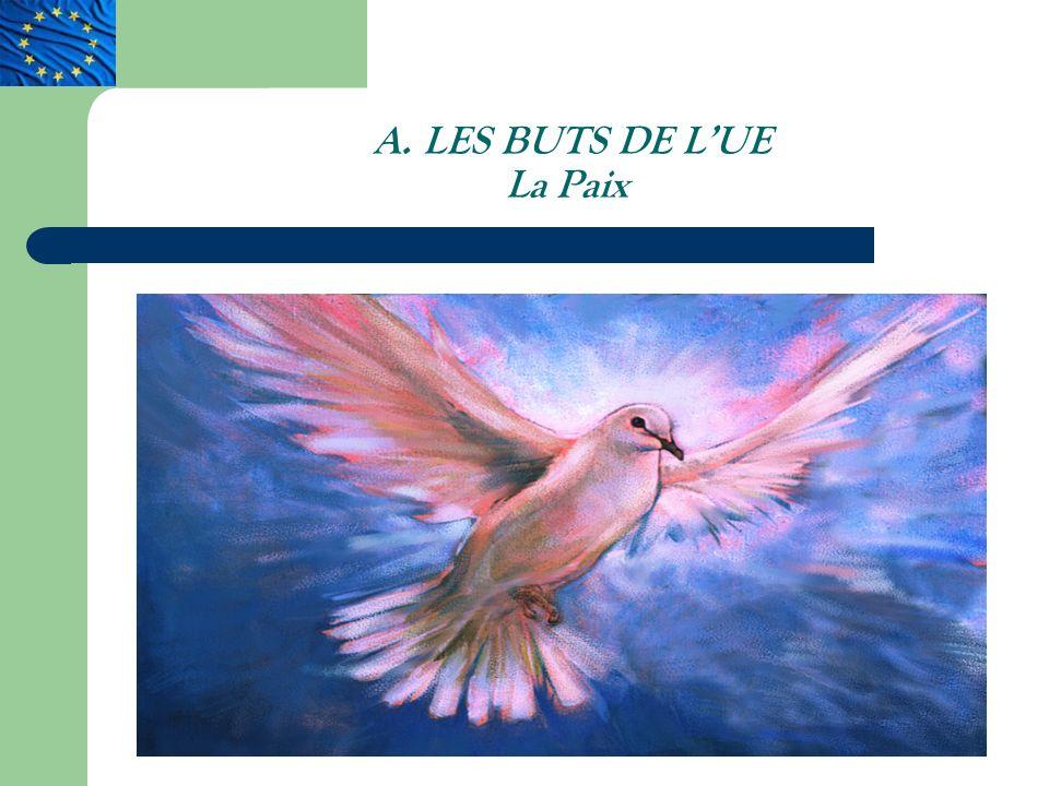 A. LES BUTS DE L'UE La Paix