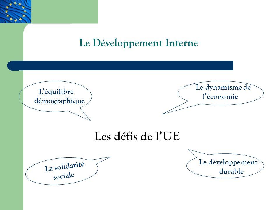 Les défis de l'UE Le Développement Interne Le dynamisme de l'économie