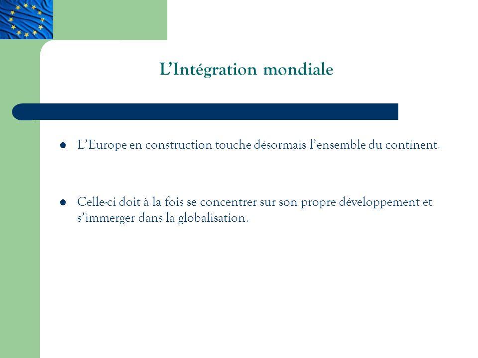 L'Intégration mondiale
