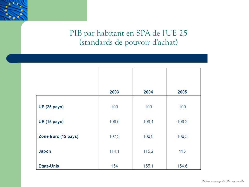 PIB par habitant en SPA de l UE 25 (standards de pouvoir d achat)