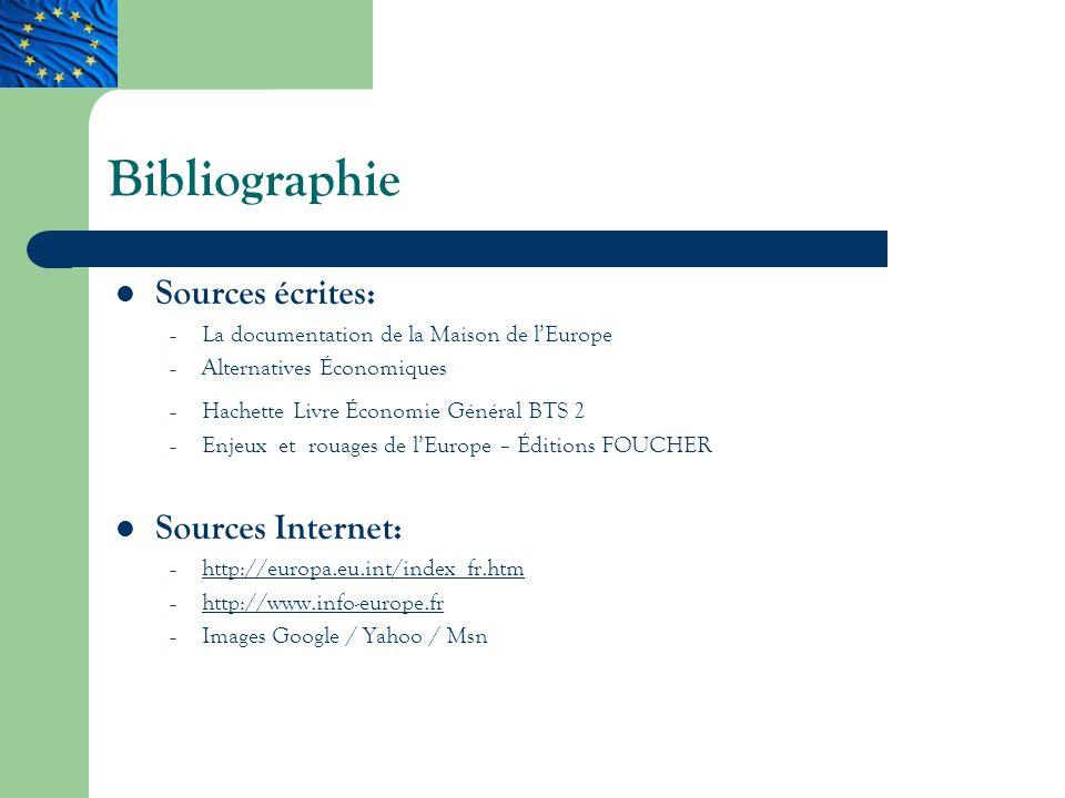 Bibliographie Sources écrites: Sources Internet: