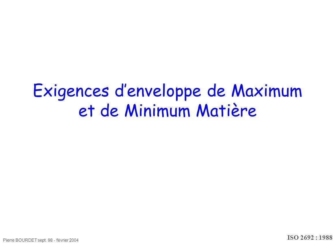Exigences d'enveloppe de Maximum et de Minimum Matière