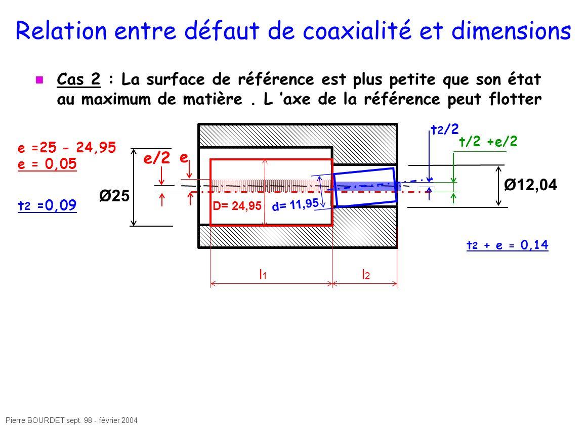 Relation entre défaut de coaxialité et dimensions
