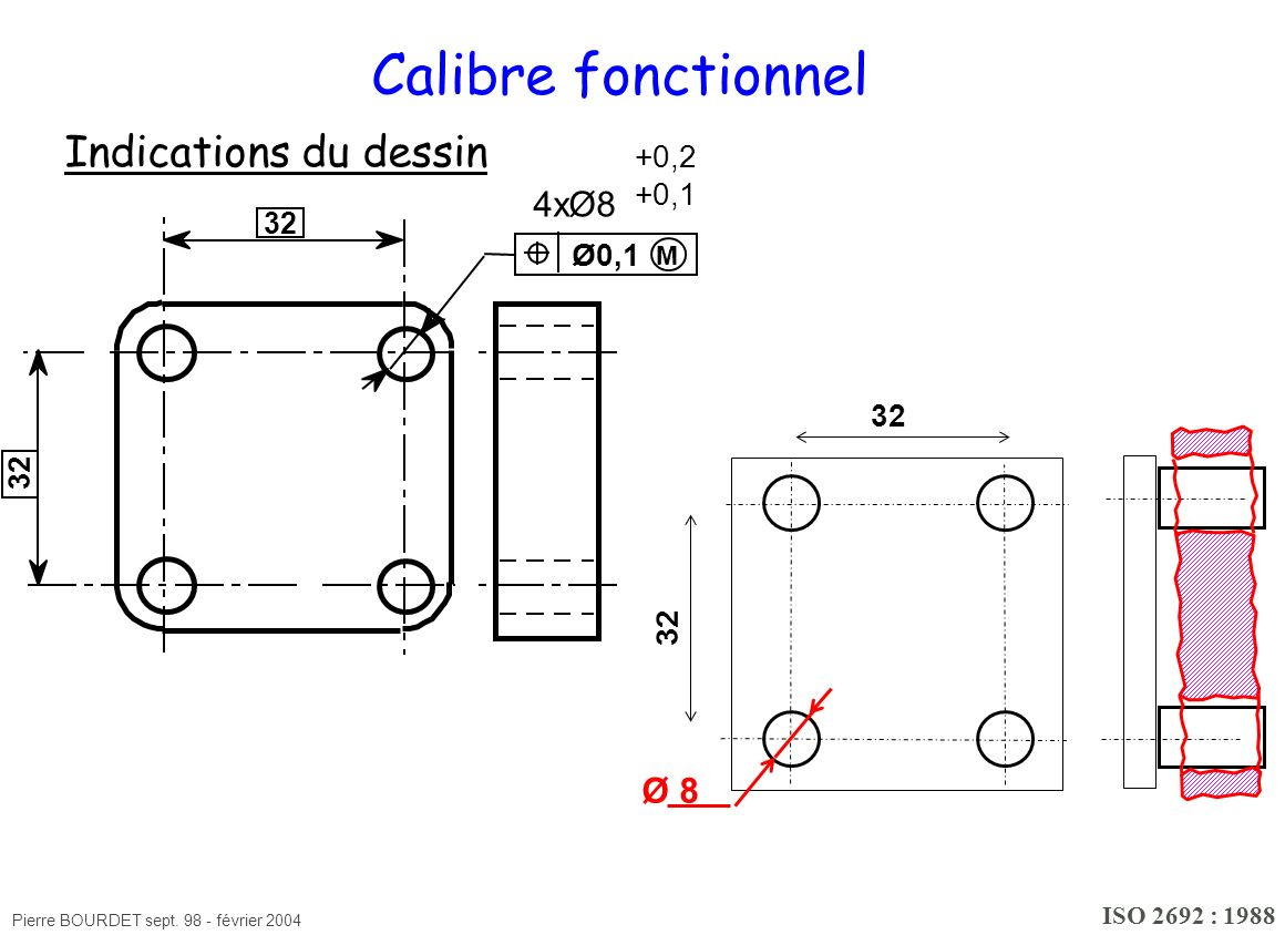 Calibre fonctionnel Indications du dessin 4xØ8 Ø 8 +0,2 +0,1 Ø0,1 32