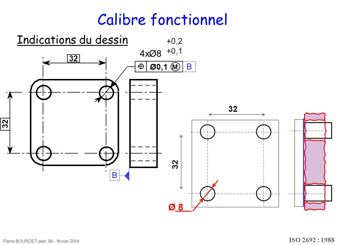 Calibre fonctionnel Indications du dessin 4xØ8 Ø 8 +0,2 +0,1 B Ø0,1 32