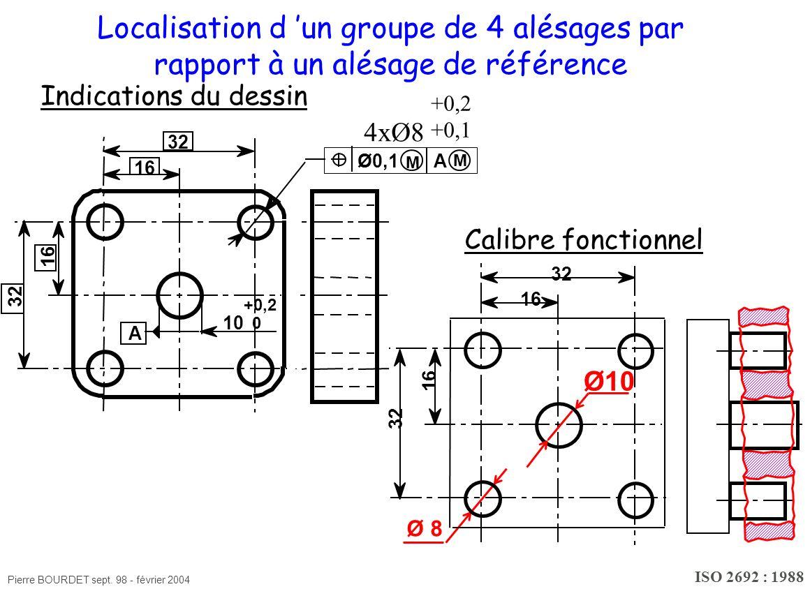 Localisation d 'un groupe de 4 alésages par rapport à un alésage de référence