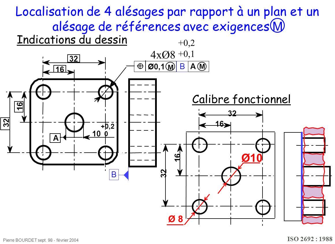 Localisation de 4 alésages par rapport à un plan et un alésage de références avec exigences M