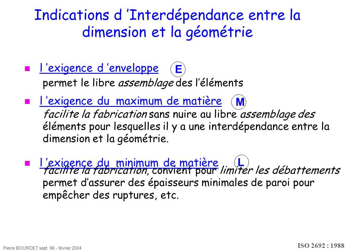 Indications d 'Interdépendance entre la dimension et la géométrie