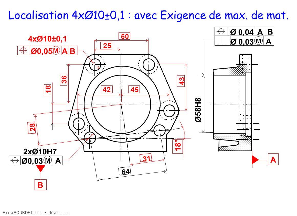 Localisation 4xØ10±0,1 : avec Exigence de max. de mat.