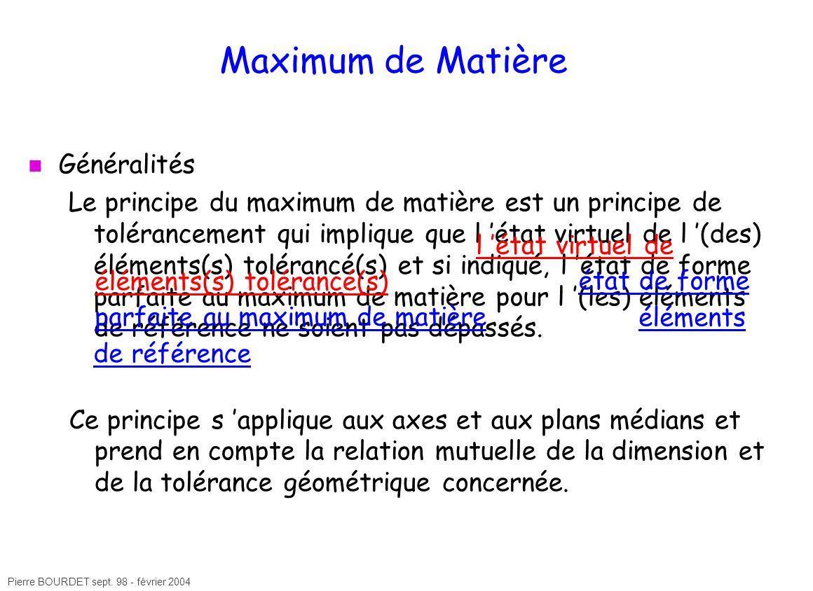 Maximum de Matière Généralités