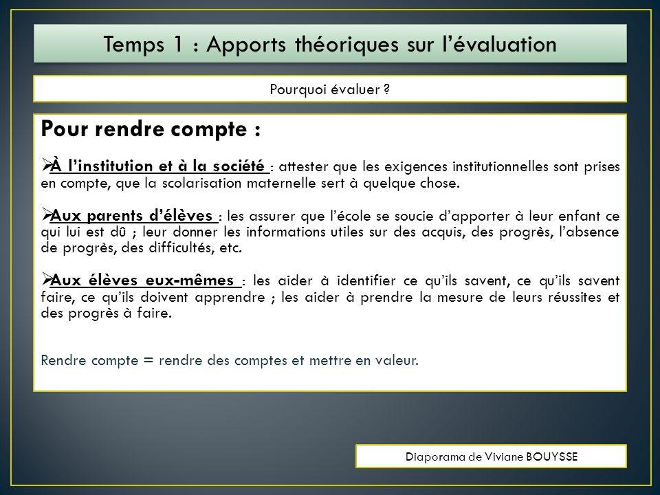 Temps 1 : Apports théoriques sur l'évaluation