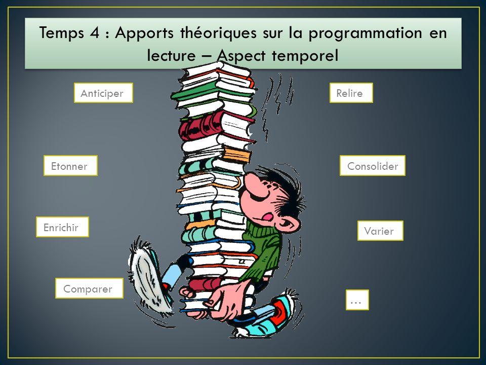 Temps 4 : Apports théoriques sur la programmation en lecture – Aspect temporel
