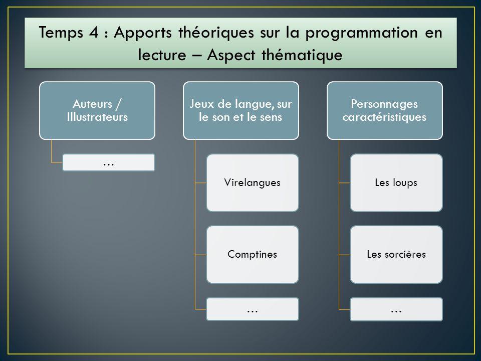 Temps 4 : Apports théoriques sur la programmation en lecture – Aspect thématique