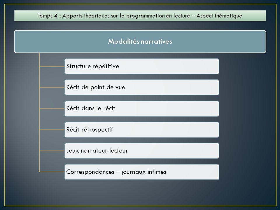 Modalités narratives Structure répétitive Récit de point de vue