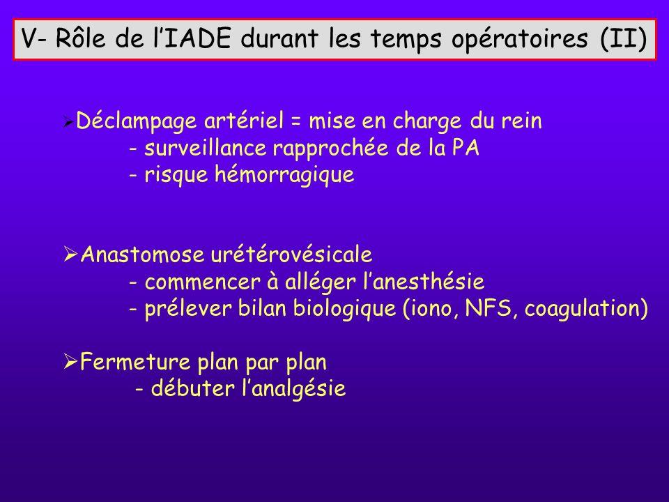 V- Rôle de l'IADE durant les temps opératoires (II)