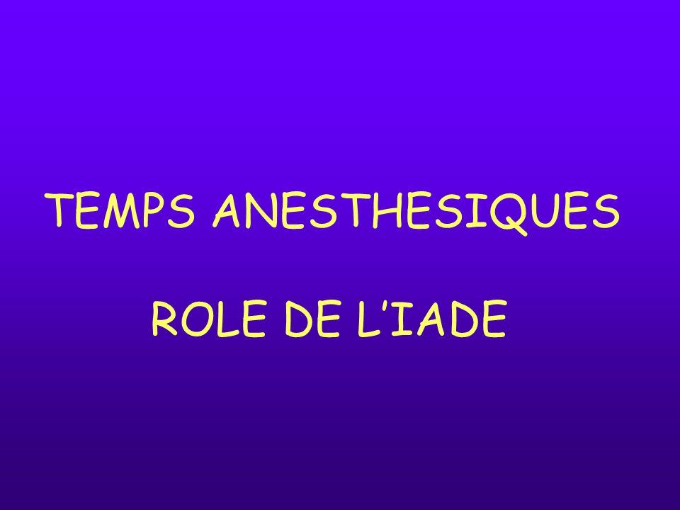TEMPS ANESTHESIQUES ROLE DE L'IADE