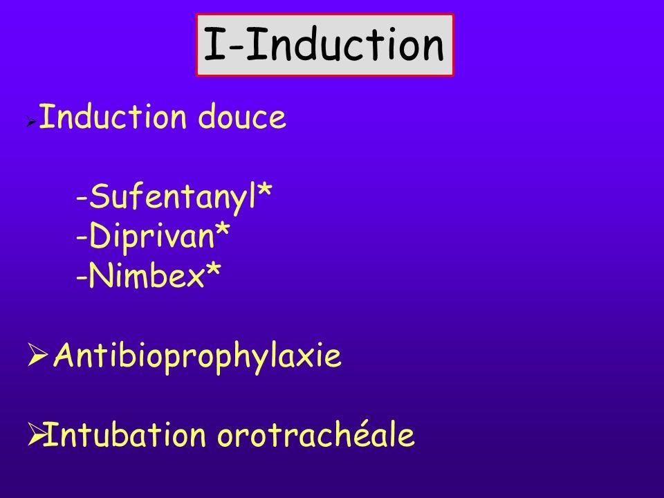 I-Induction -Sufentanyl* -Diprivan* -Nimbex* Antibioprophylaxie