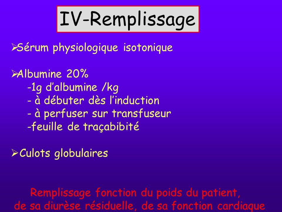 IV-Remplissage Sérum physiologique isotonique Albumine 20%