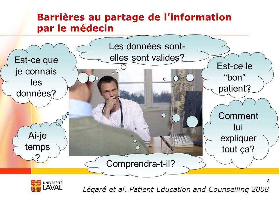 Barrières au partage de l'information par le médecin