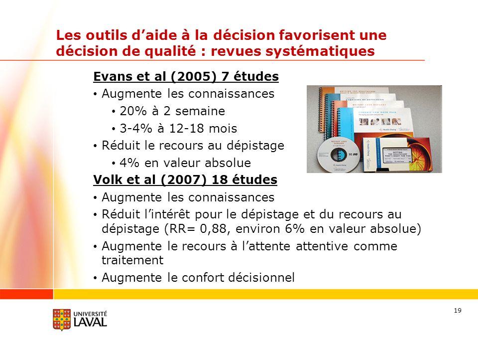 Les outils d'aide à la décision favorisent une décision de qualité : revues systématiques