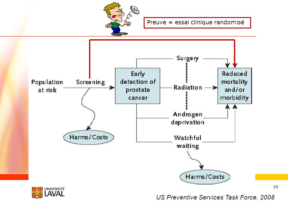 US Preventive Services Task Force, 2008