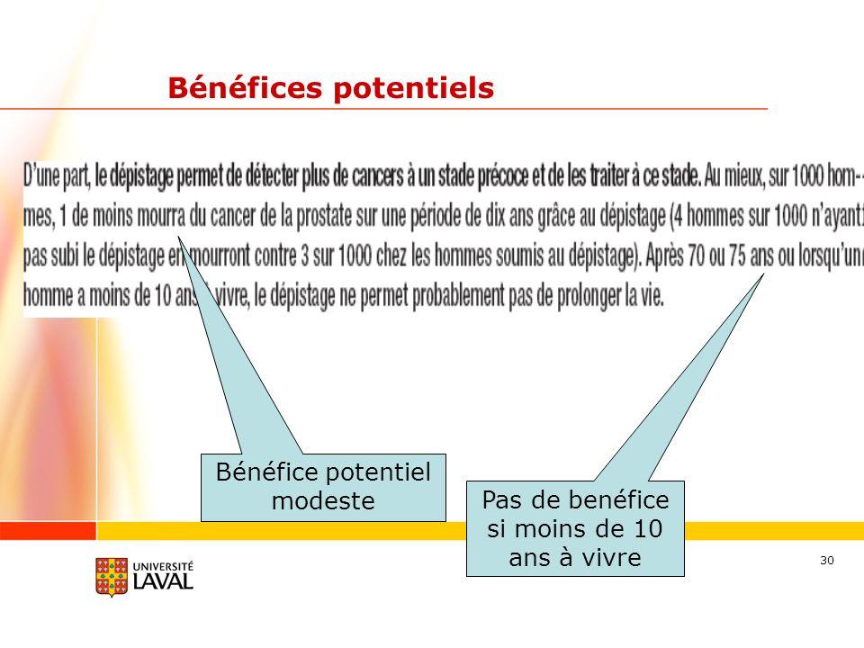 Bénéfices potentiels Bénéfice potentiel modeste