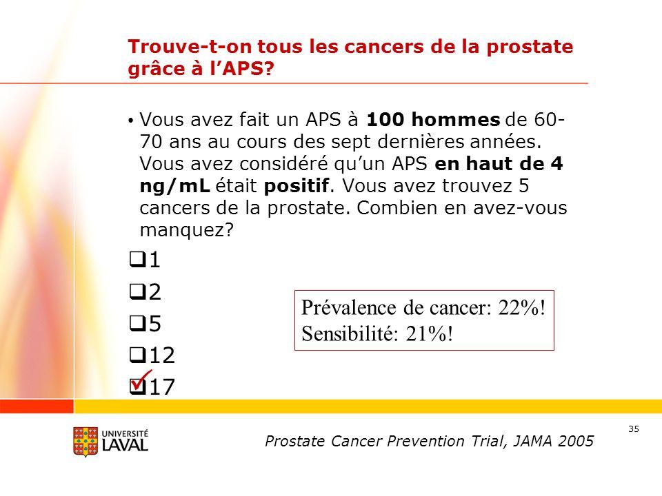 Trouve-t-on tous les cancers de la prostate grâce à l'APS