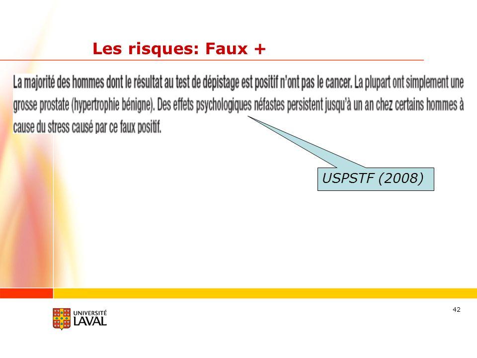 Les risques: Faux + USPSTF (2008)
