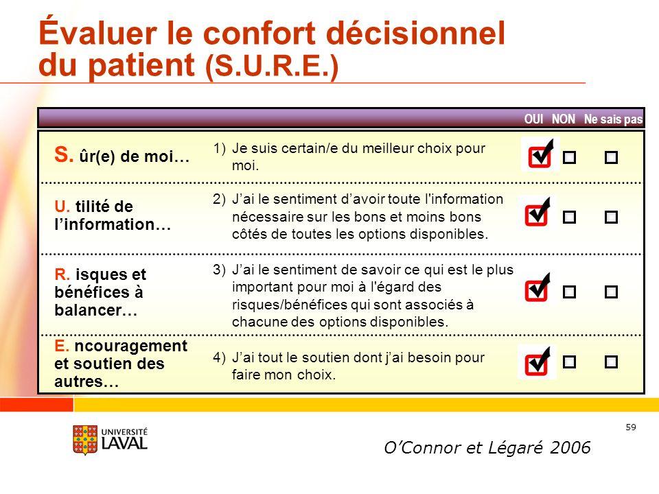 Évaluer le confort décisionnel du patient (S.U.R.E.)