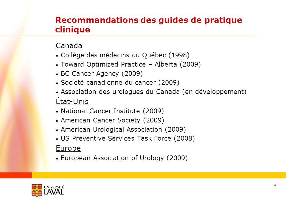 Recommandations des guides de pratique clinique
