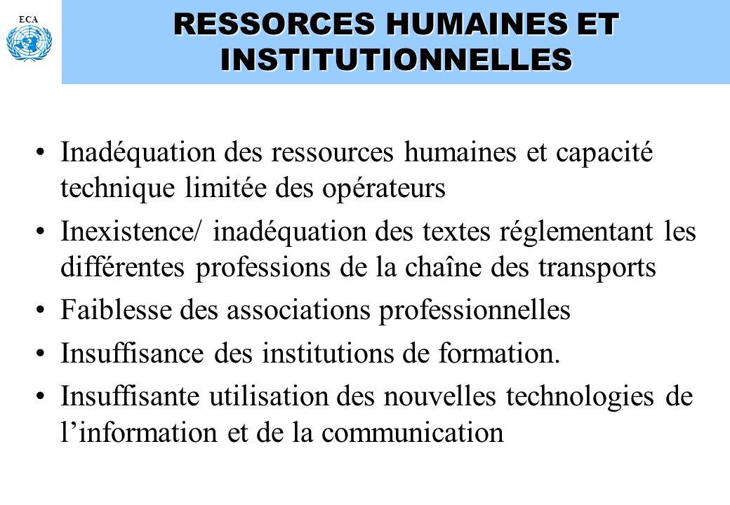 RESSORCES HUMAINES ET INSTITUTIONNELLES