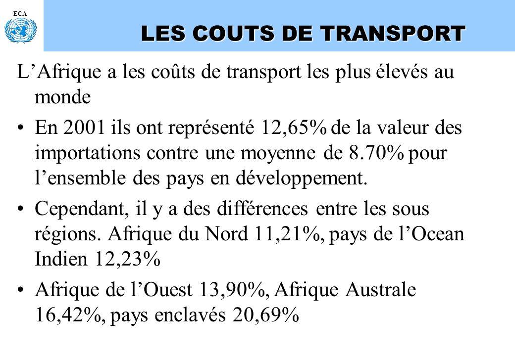 L'Afrique a les coûts de transport les plus élevés au monde