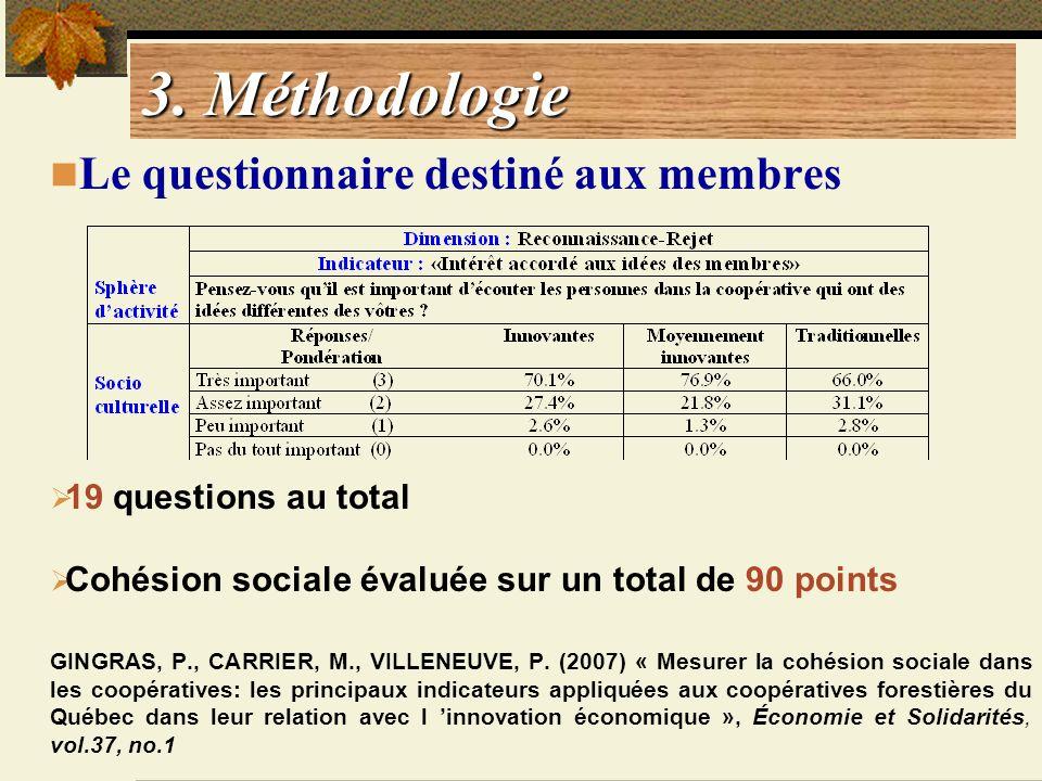 3. Méthodologie Le questionnaire destiné aux membres