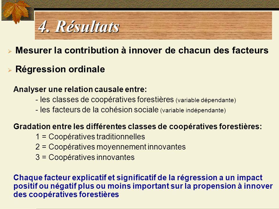 4. Résultats Mesurer la contribution à innover de chacun des facteurs. Régression ordinale. Analyser une relation causale entre: