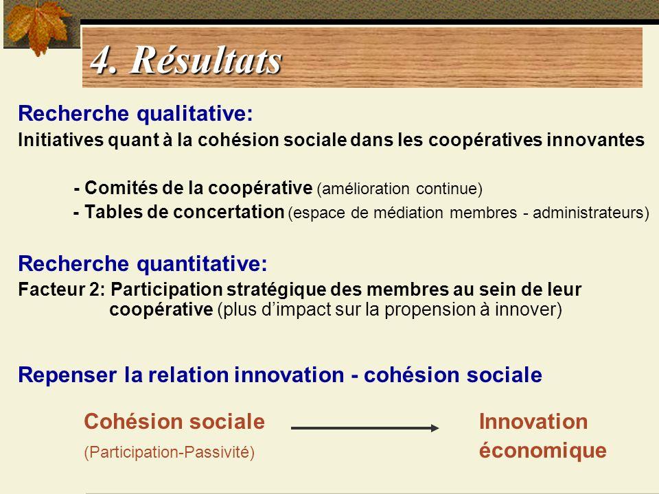 4. Résultats Recherche qualitative: Recherche quantitative: