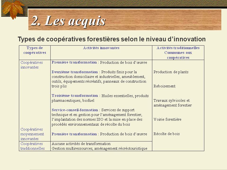 2. Les acquis Types de coopératives forestières selon le niveau d'innovation