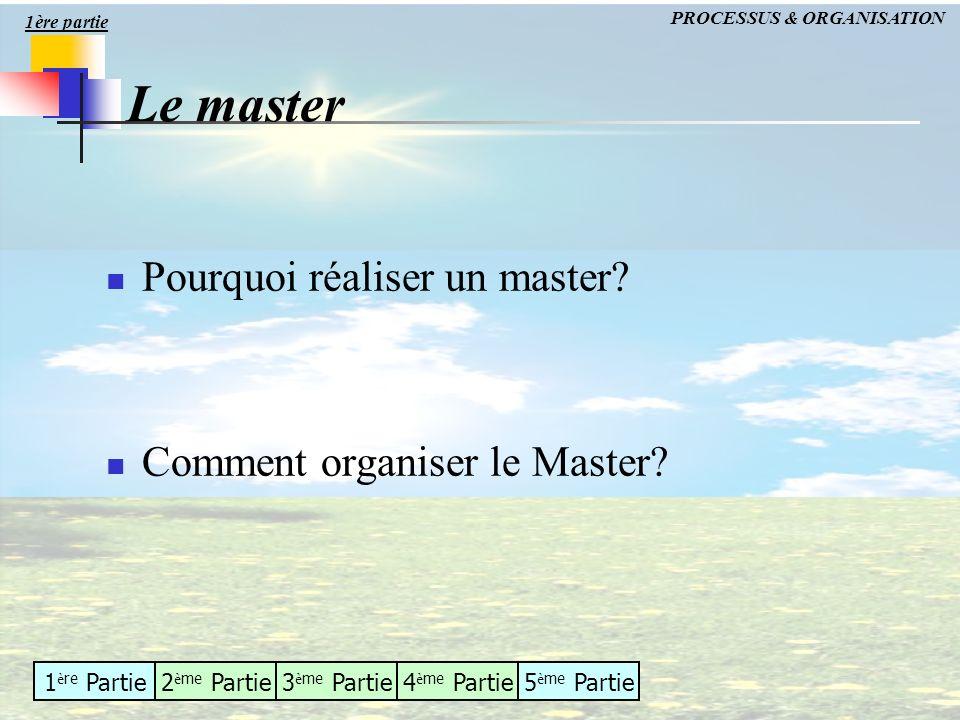 Le master Pourquoi réaliser un master Comment organiser le Master