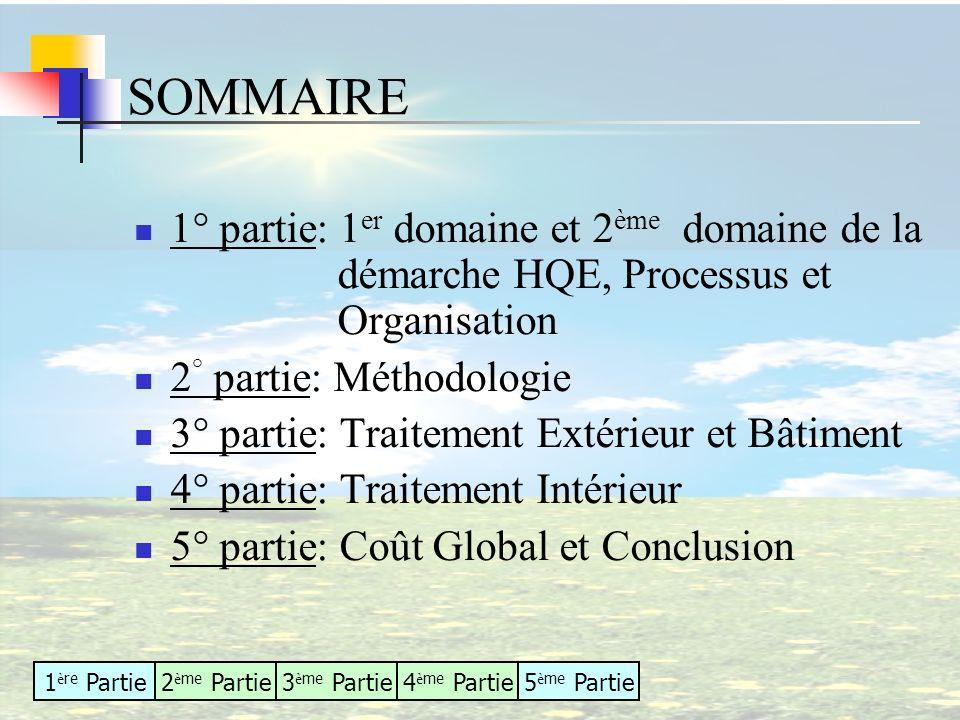 SOMMAIRE 1° partie: 1er domaine et 2ème domaine de la démarche HQE, Processus et Organisation.