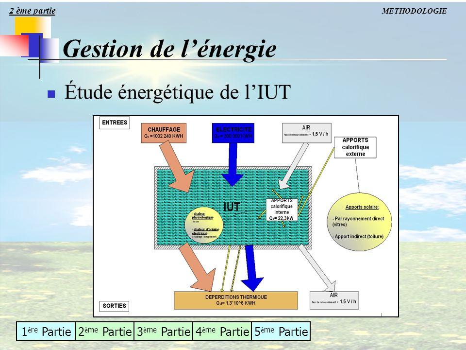 Gestion de l'énergie Étude énergétique de l'IUT 2 ème partie