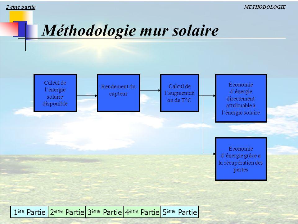Méthodologie mur solaire