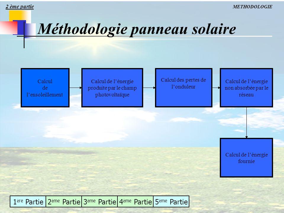 Méthodologie panneau solaire