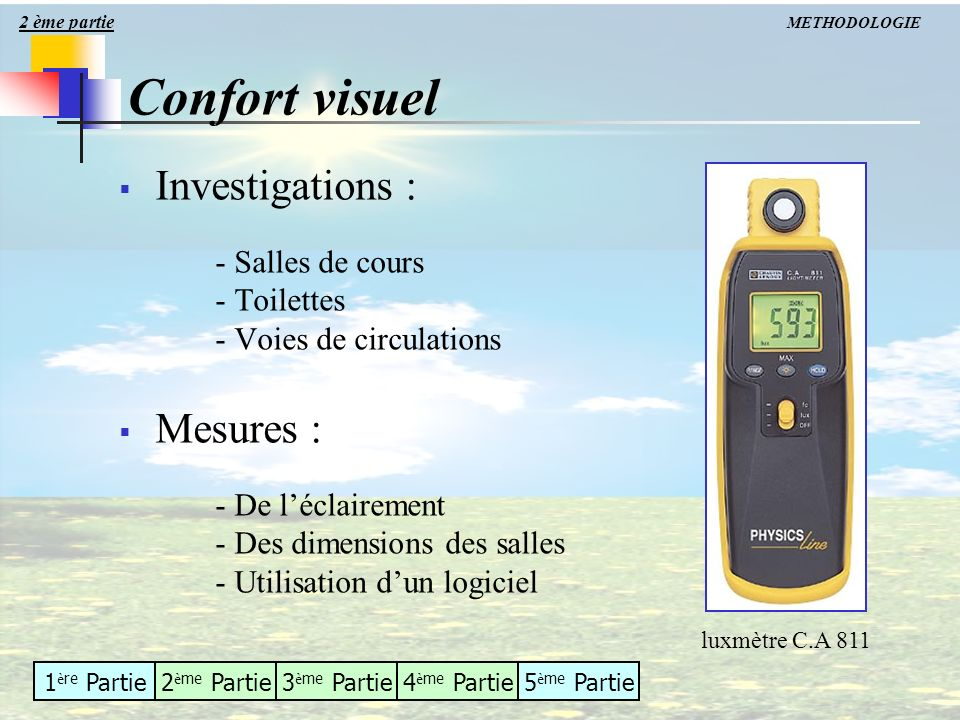 Confort visuel Investigations : Mesures : - Salles de cours