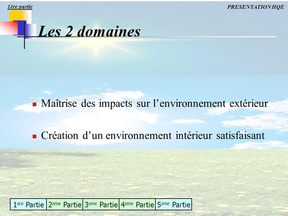 Les 2 domaines Maîtrise des impacts sur l'environnement extérieur