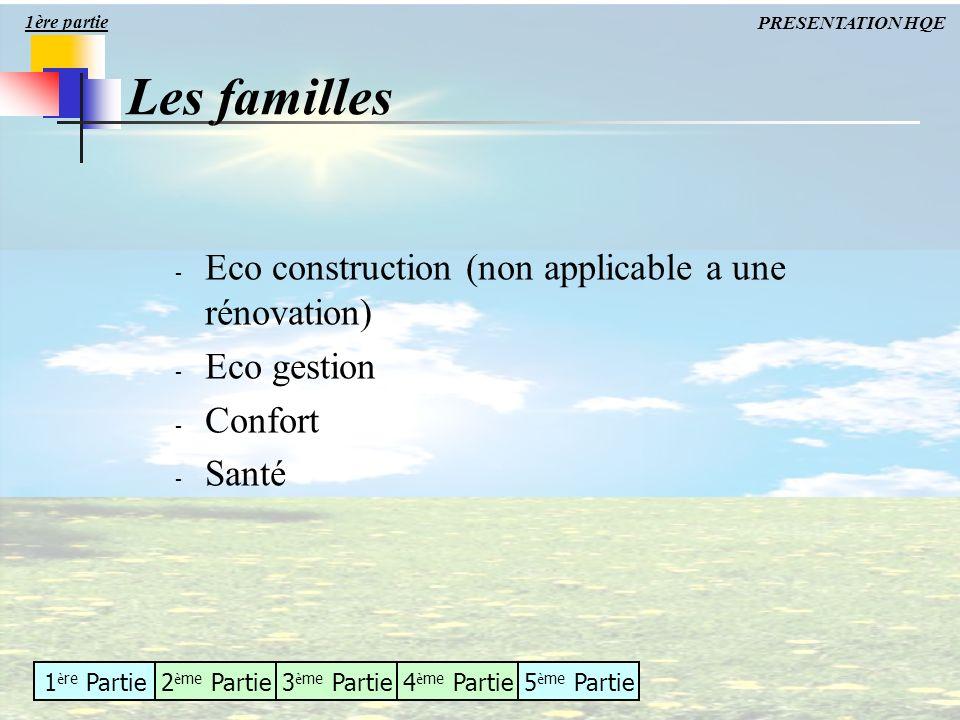 Les familles Eco construction (non applicable a une rénovation)