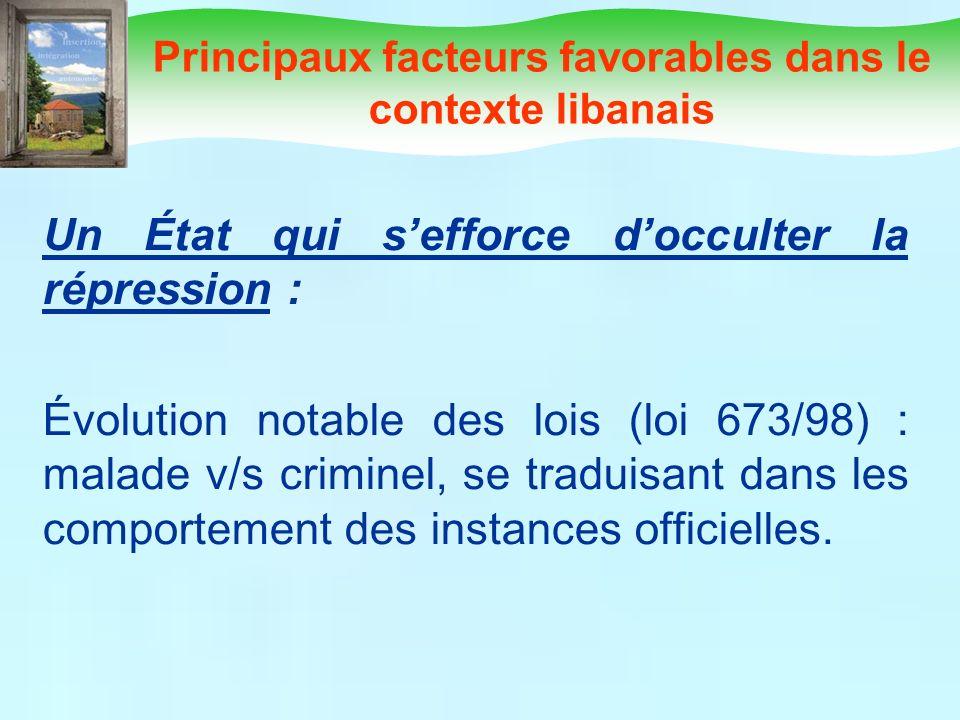 Principaux facteurs favorables dans le contexte libanais