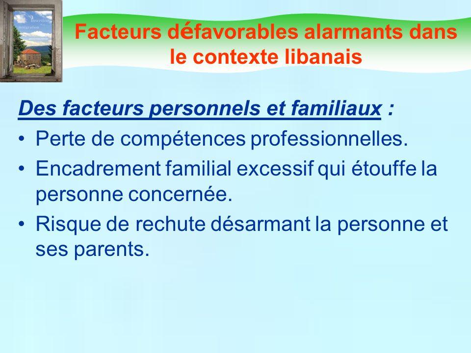 Facteurs défavorables alarmants dans le contexte libanais