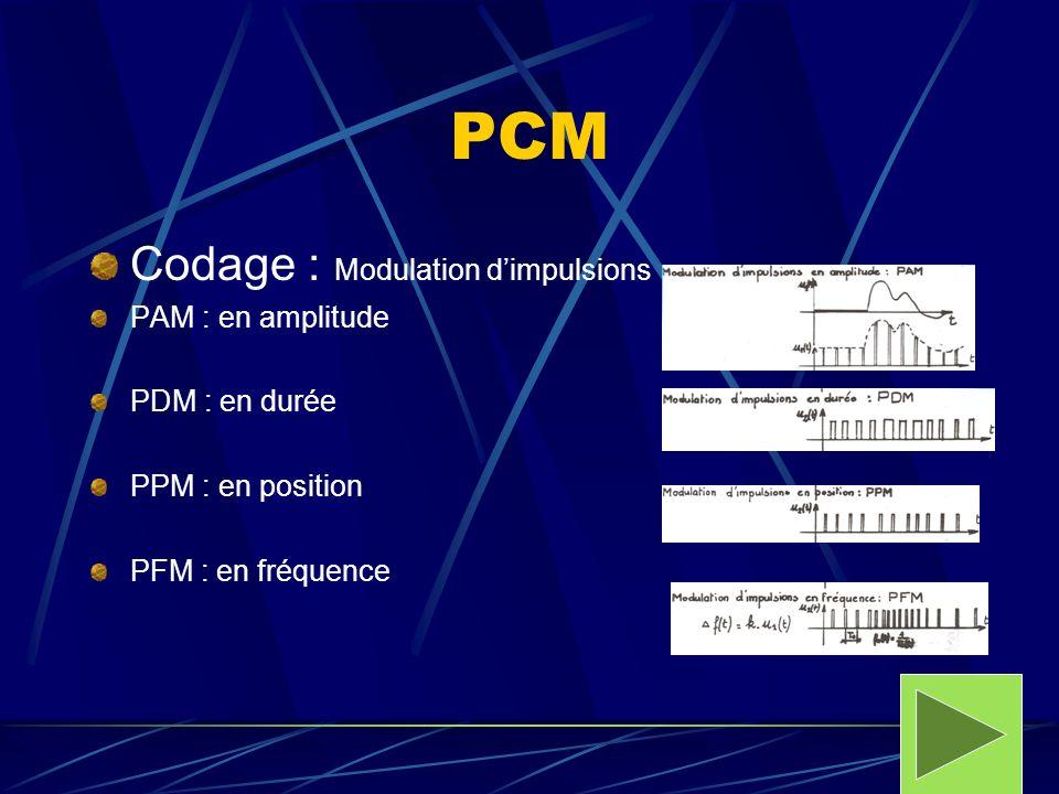 PCM Codage : Modulation d'impulsions PAM : en amplitude PDM : en durée