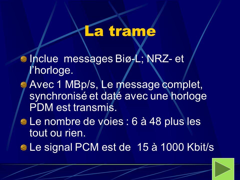 La trame Inclue messages Biø-L; NRZ- et l'horloge.